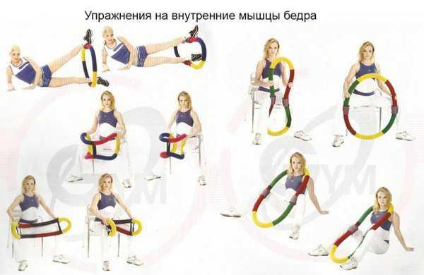Упражнения с гибким обручем на внутренние мышцы бедра